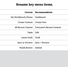 Link to comparison graphic of recommended items to rename in the primary navigation menus